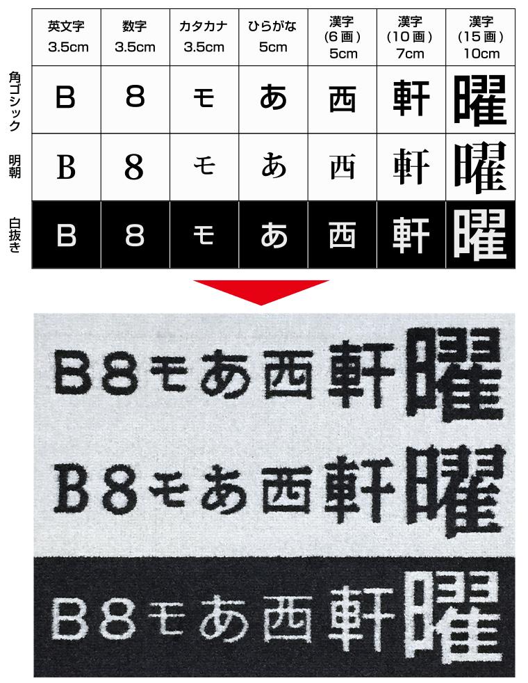 オリジナルオーダーマット最小文字の大きさの目安
