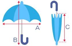 傘 直径、全長、親骨の長さ