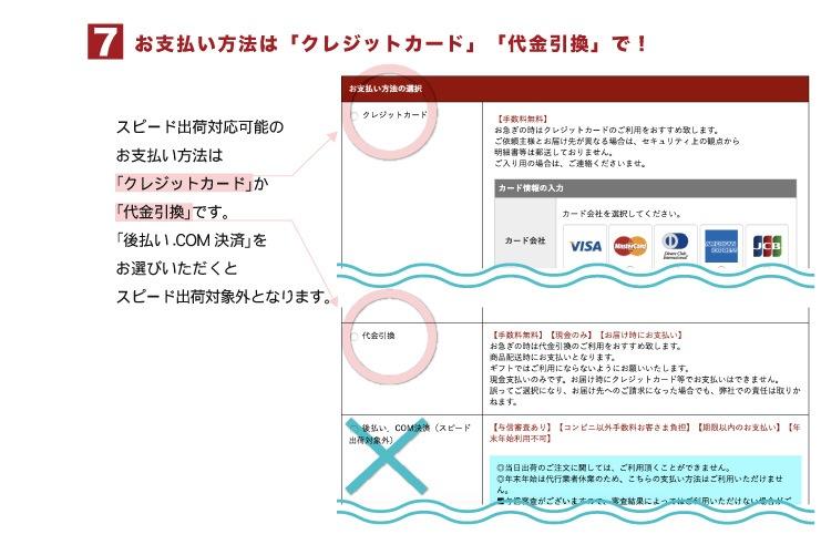 スピード出荷ご注文方法:7)お支払い方法は「クレジットカード」「代金引換」で!スピード出荷対応可能のお支払い方法は「クレジットカード」か「代金引換」です。「後払い.COM決済」をお選びいただくとスピード出荷対象外となります。
