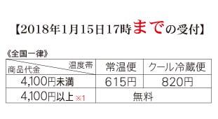 【2018年1月15日17時までの受付】常温便:615円 クール冷蔵便:820円 4100円以上お買い上げで送料無料