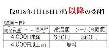 【2018年1月15日17時以降の受付】常温便:650円 クール冷蔵便:860円 4000円以上お買い上げで送料無料