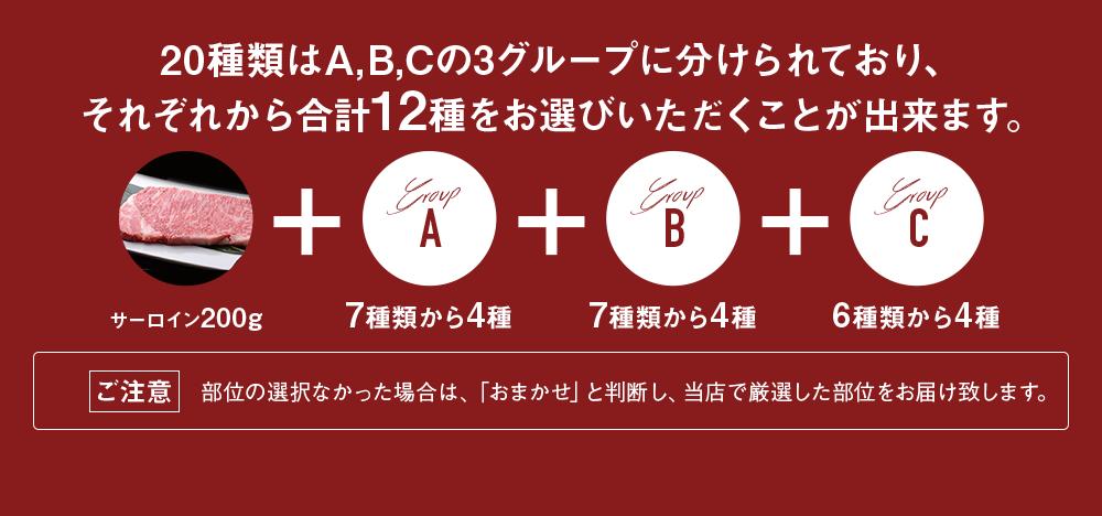20種類はA,B,Cの3グループに分けられており、それぞれから合計12種をお選びいただくことが出来ます。