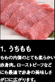 1. うわみすじ