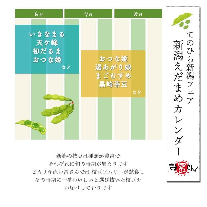 新潟枝豆 枝豆カレンダー