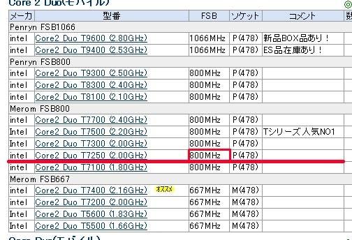 次にT7250のソケット・FSB・コア名を確認します。