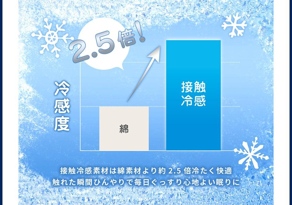 綿素材と比べて2.5倍冷たく感じる接触冷感生地