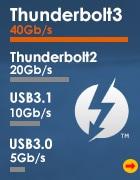PC4U -thunderbolt3販売
