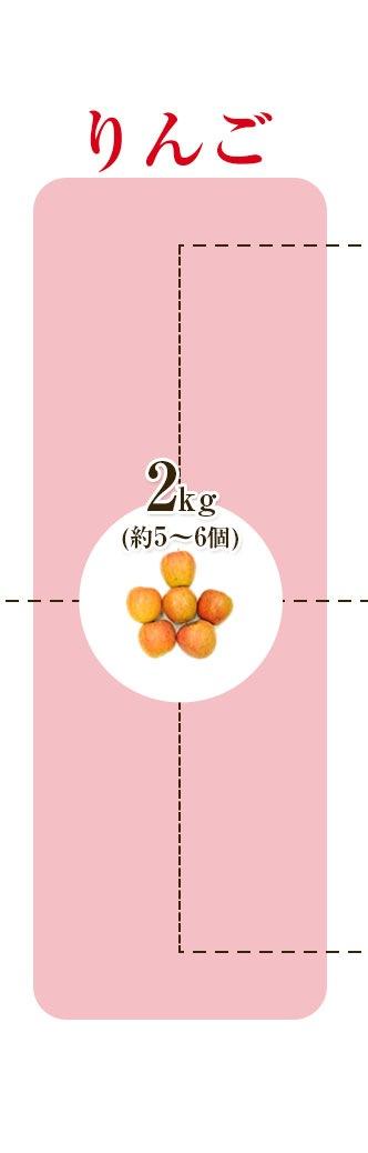 りんご1kg