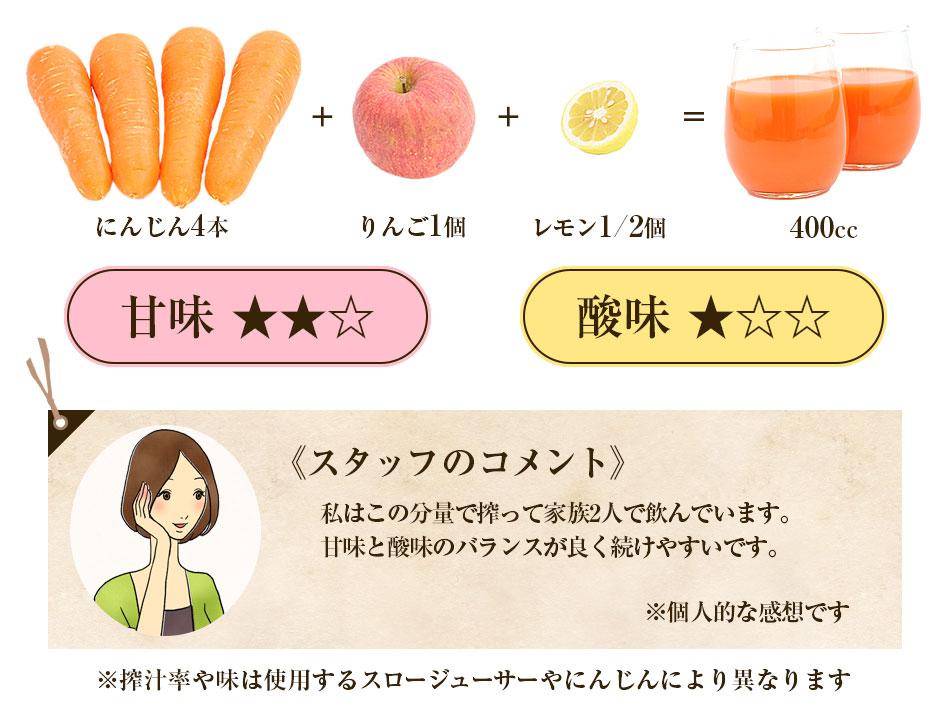 レシピ:にんじん4本+りんご1個+レモン1/2