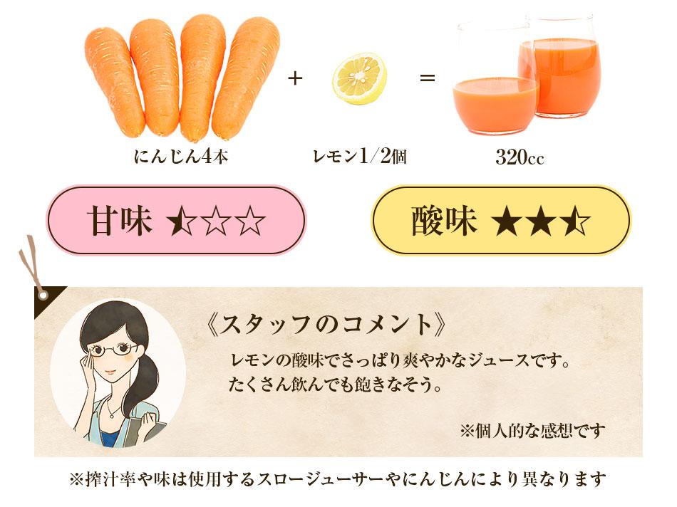 レシピ:にんじん4本+レモン1/2個