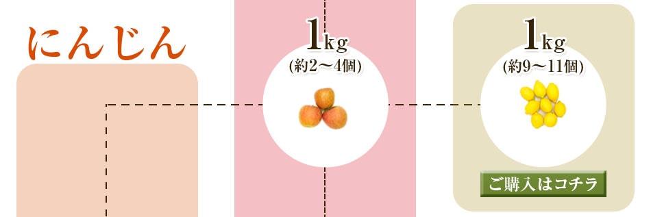レモン1kg