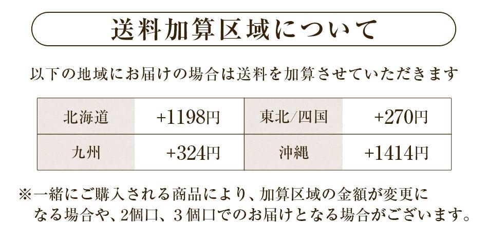 80サイズ送料加算区域について