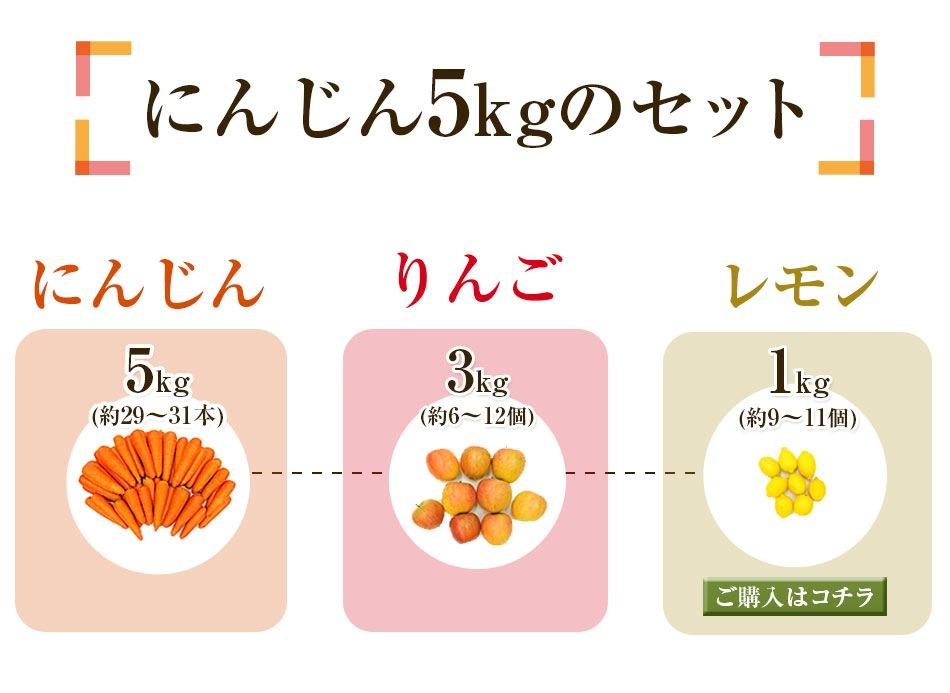 にんじん5kg+りんご3kg+レモン1kg