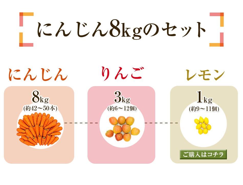 にんじん8kg+りんご3kg+レモン1kg