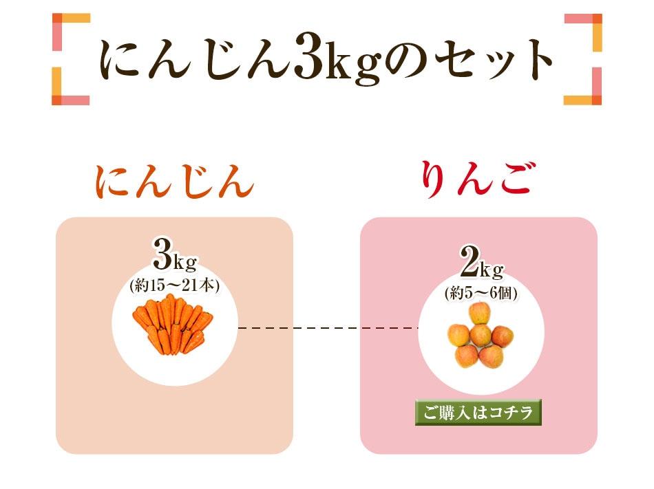 にんじん3kg+りんご2kg