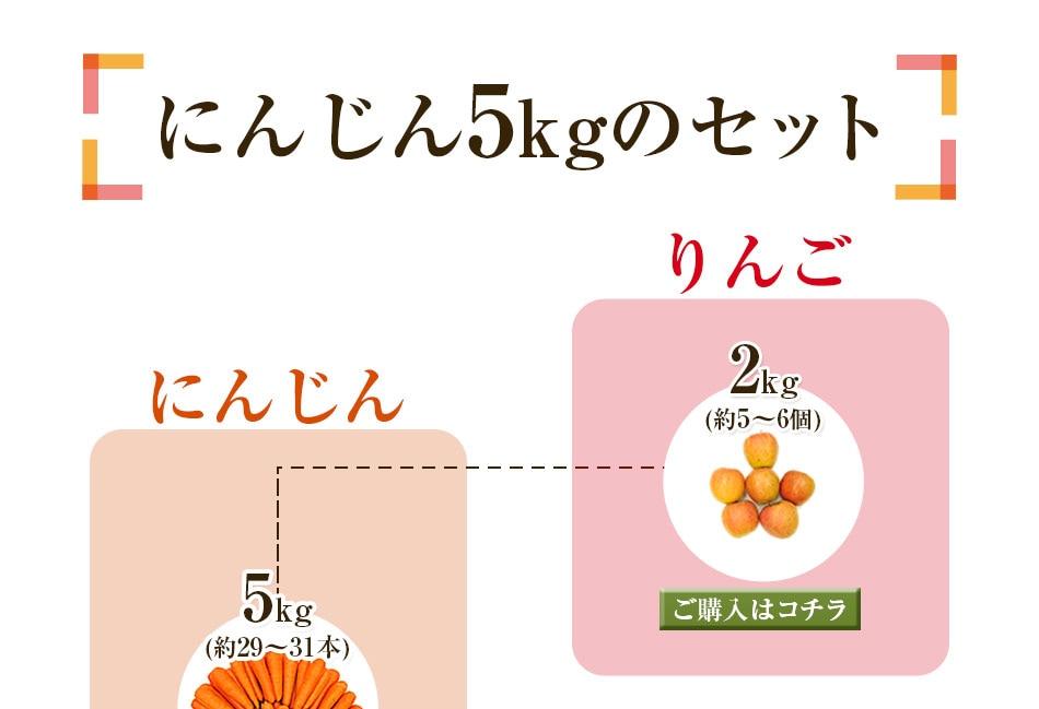 にんじん5kg+りんご2kg