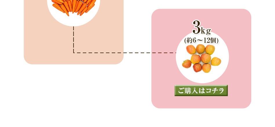 にんじん5kg+りんご3kg