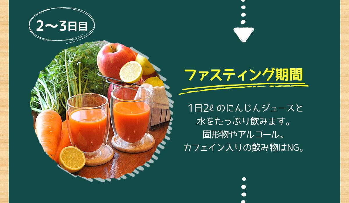 スロージューサーファスティングのやり方 2〜3日目:ファスティング期間(1日2リットルのにんじんジュースと水をたっぷり飲みます。固形物やアルコール、カフェイン入りの飲み物はNG。)