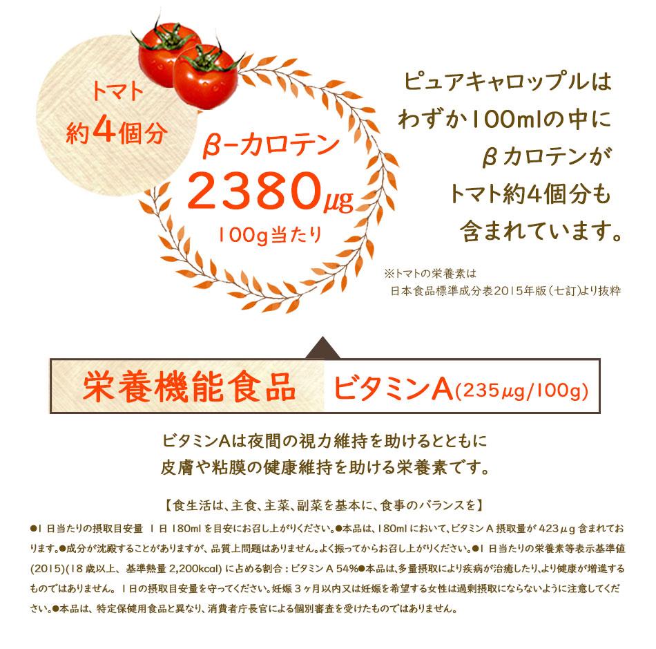 β-カロテン2380μg トマト約4個分も含まれています。