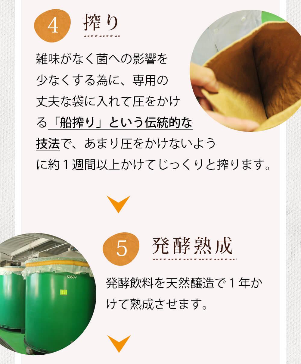 工程4:搾り 雑味がなく菌への影響を少なくする為に、専用の丈夫な袋に入れて圧をかける「船搾り」という伝統的な技法で、あまり圧をかけないように約1週間以上かけてじっくりと搾ります。 工程5:発酵熟成 発酵飲料を天然醸造で1年かけて熟成させます。