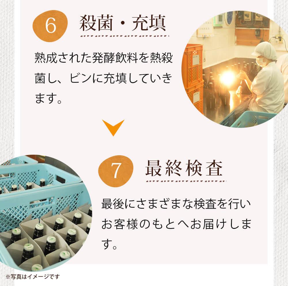 工程6:殺菌・充填 熟成された発酵飲料を熱殺菌し、ビンに充填していきます。 工程7:最終検査 最後にさまざまな検査を行いお客様のもとへお届けします。
