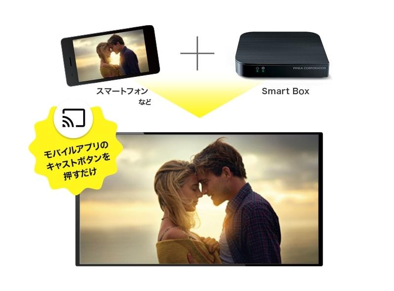 point3:スマホやパソコンで見ている動画も大画面で楽しめる!