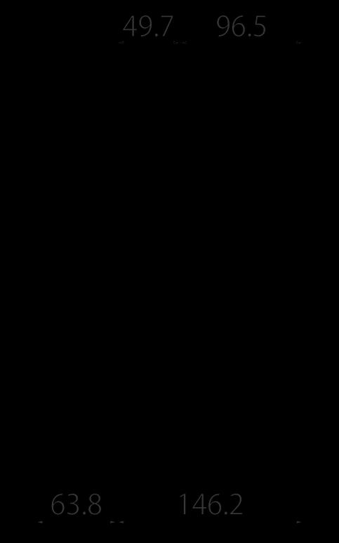 Seav15w-apII 寸法図