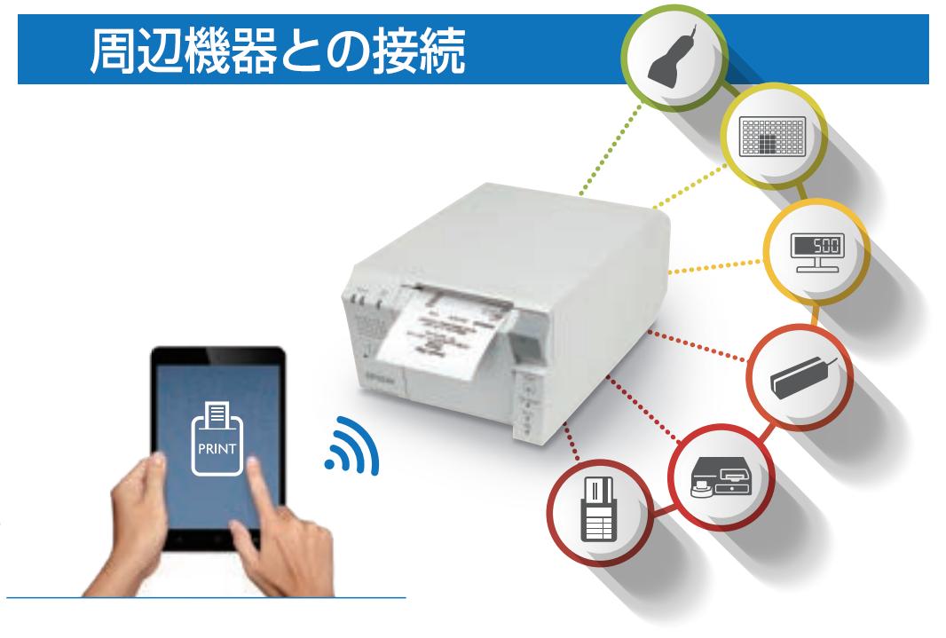スマートデバイスから直接印刷、周辺機器を制御