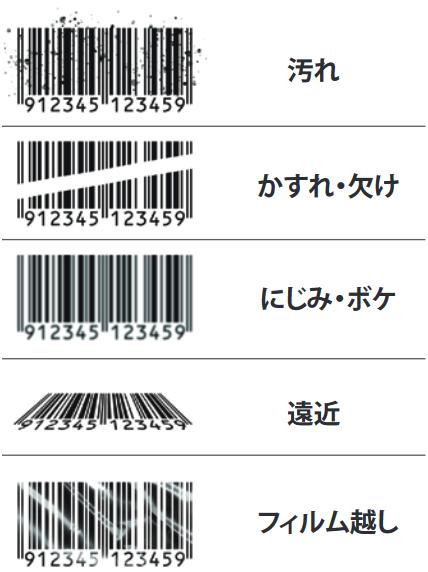 【デコード力 】汚れ・かすれなどの難読コードも瞬時に読み取り