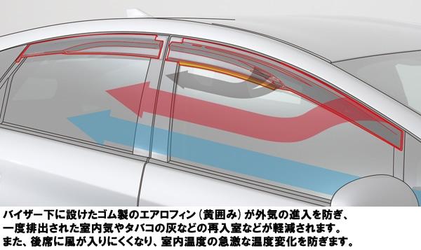 プリウス50系専用 スポーツドアバイザー (トムス)