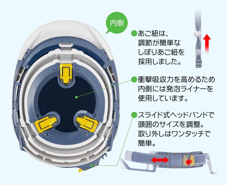 あご紐は調節が簡単なしぼりあご紐/衝撃吸収力を高める内側の発泡ライナー/取り外しはワンタッチ