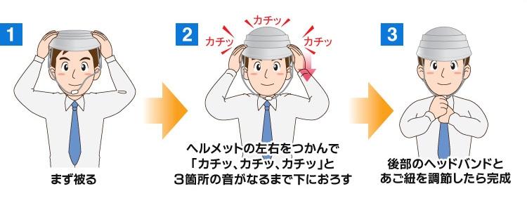 (1)まず被る→(2)ヘルメットの左右をつかんで3箇所の音がなるまで下におろす→(3)後部のヘッドバンドとあご紐を調節したら完成