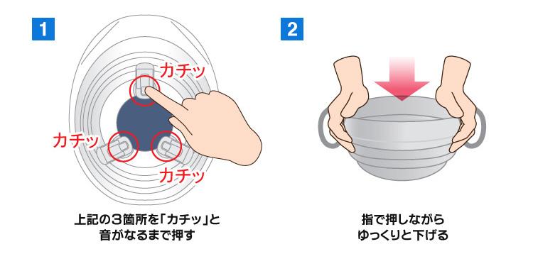 (1)内部の3箇所を「カチッ」と音がなるまで押す→(2)指で押しながらゆっくりと下げる
