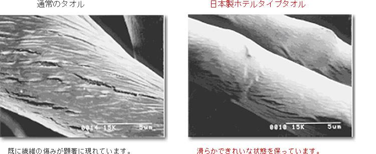 ホテルタイプタオル繊維の状態の比較