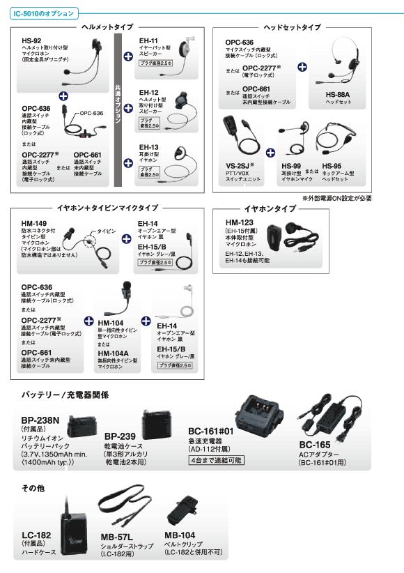 IC-5010-3