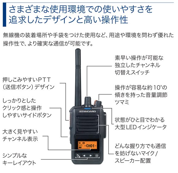 VXD30-2