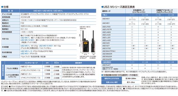 KENWOOD/ケンウッド UBZ-M31はスタッフ機能が搭載されています