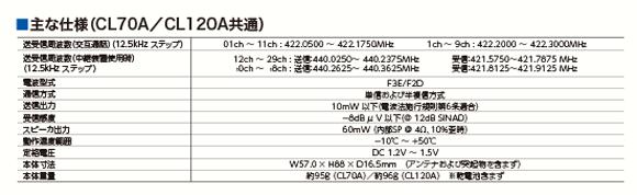 CL120A-SPEC