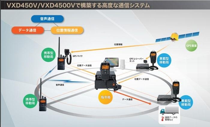 VXD4500V-1