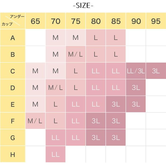 ワコール BRA154 ナイトアップブラ サイズ表