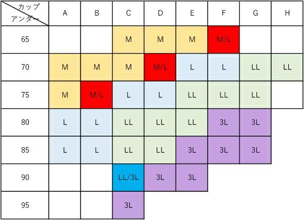 ワコール BRA155 ナイトアップブラ サイズ表