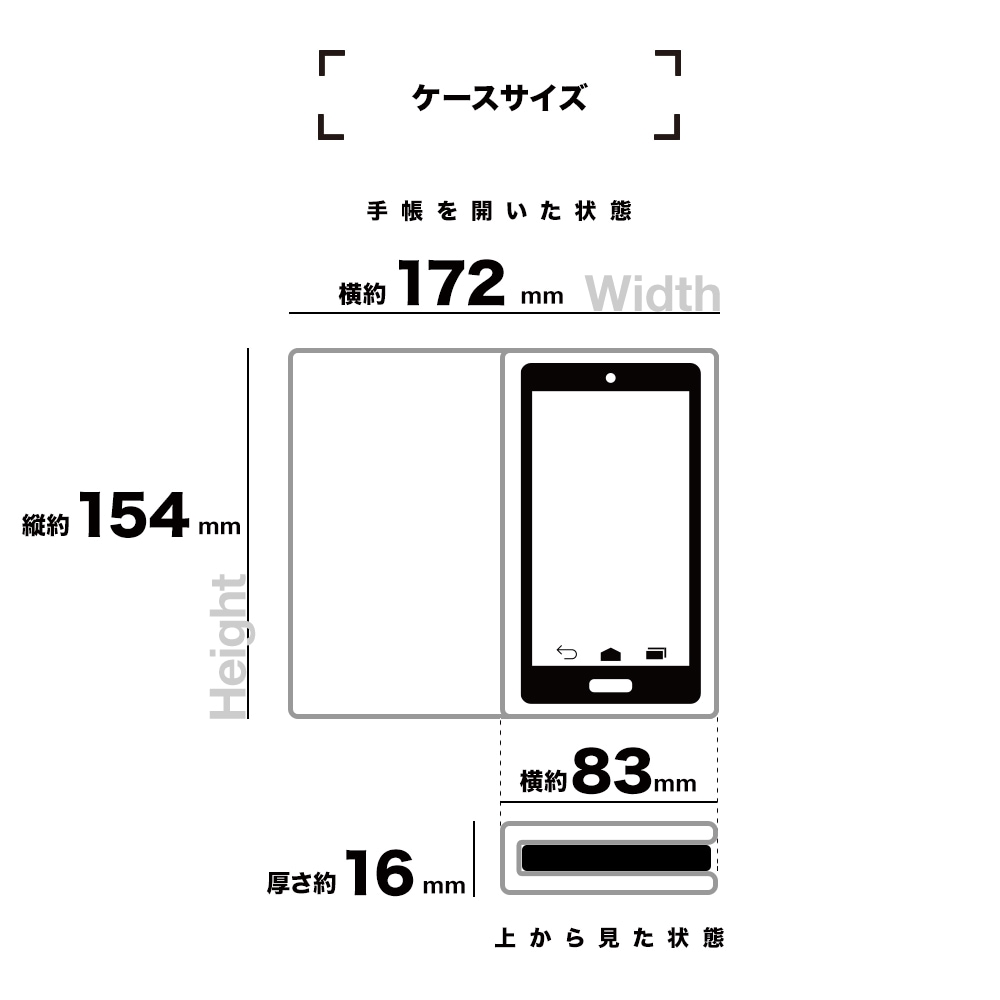 iPhone 共用ケース 詳細