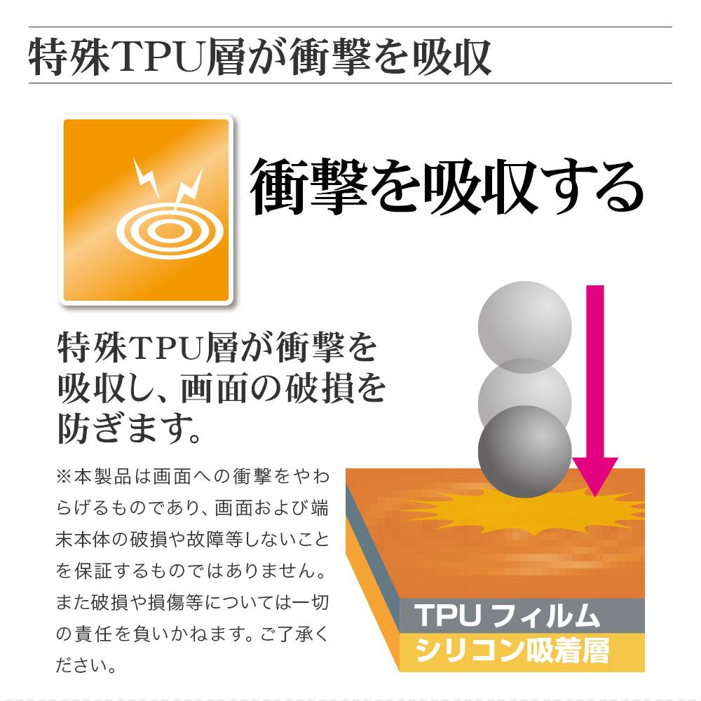 薄型TPU詳細