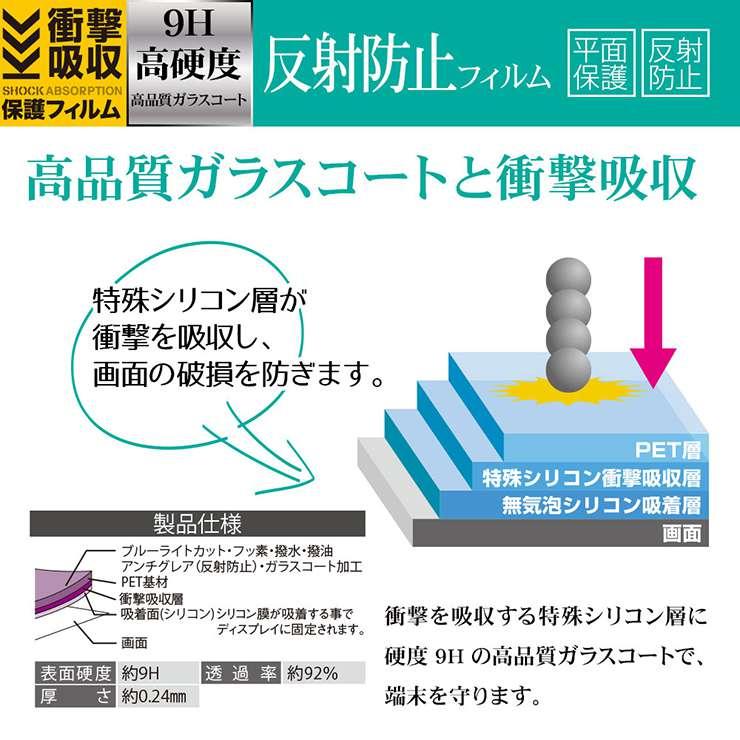衝撃吸収ガラスコートBLC反射防止フィルム