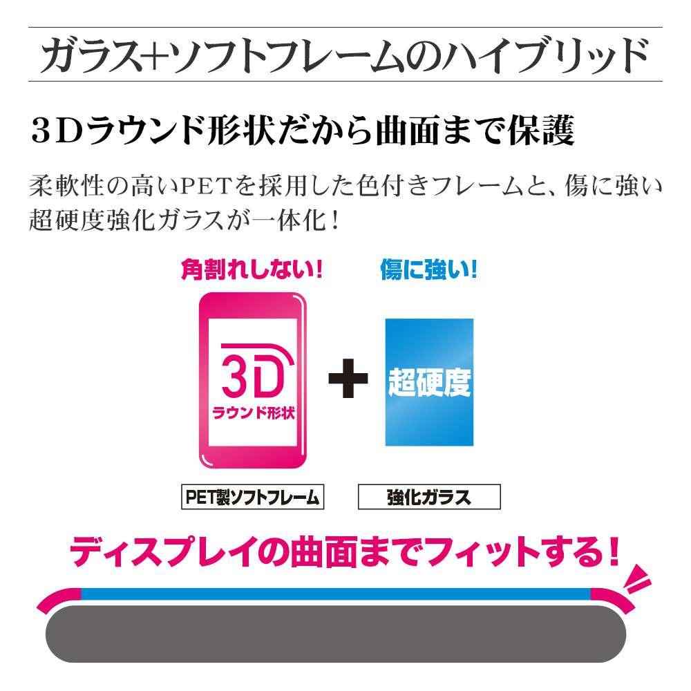 ガラス+ソフト