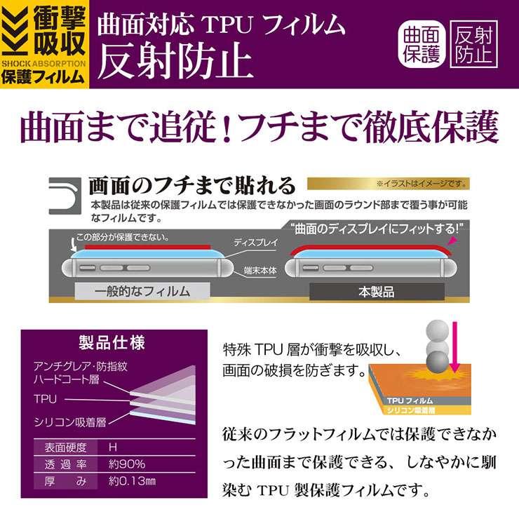 薄型TPU 反射防止フィルム