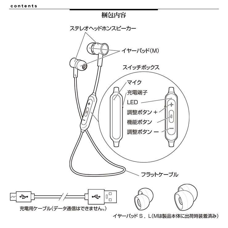 ブルートゥース4.2ワイヤレスステレオイヤホンマイク