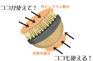 竹ピン使用法