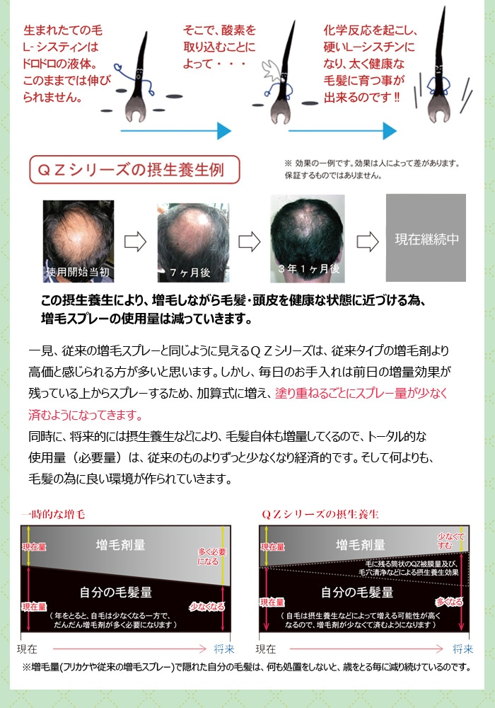 増毛スプレーQZの摂生養生効果