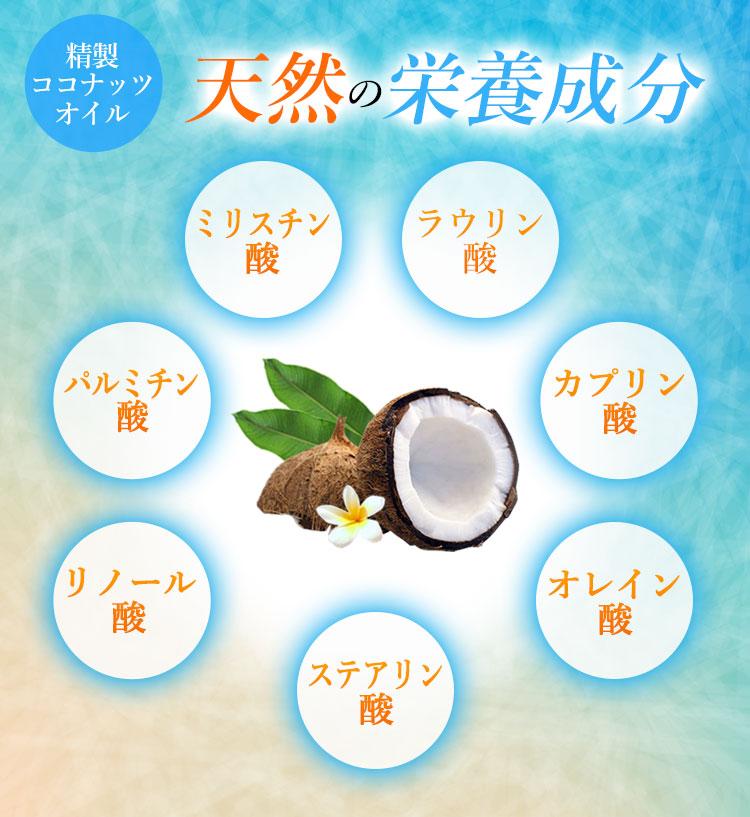ココナッツオイルの栄養成分